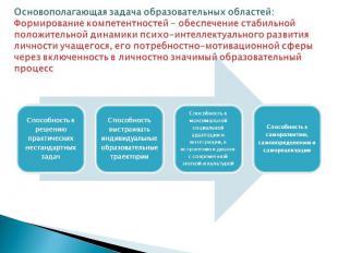 Основополагающая задача образовательных областей: Формирование компетентностей –