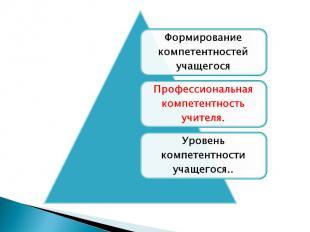 Формирование компетентностей учащегося Профессиональная компетентность учителя.