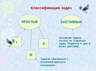 Классификация задач Составная задача состоит из 2 простых задач. Решается в два
