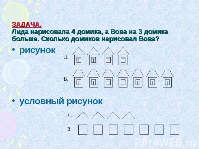 ЗАДАЧА. Лида нарисовала 4 домика, а Вова на 3 домика больше. Сколько домиков нарисовал Вова?