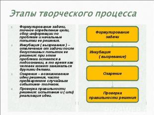 Этапы творческого процесса Формулирование задачи, точное определение цели, сбор