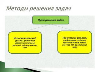Методы решения задачИсполнительский уровень-применение известных типовых решений