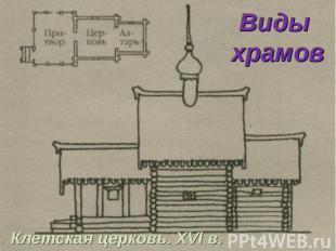 Виды храмов Клетская церковь. XVI в.