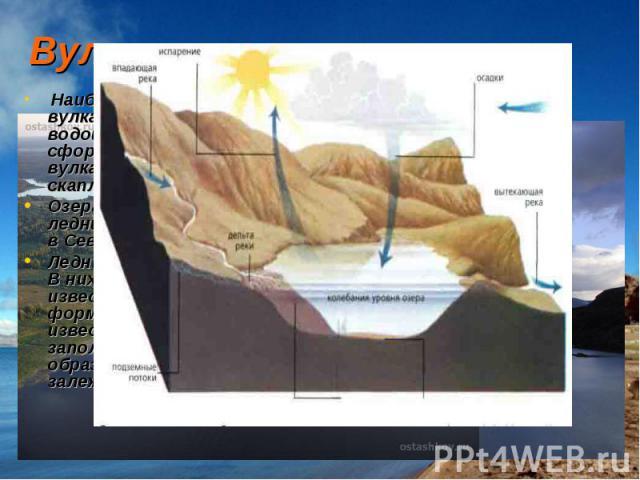 Вулканические озера Наиболее распространенной формой вулканического озера является заполненный водой кратер вулкана. Некоторые озера сформировались при блокировании вулканических долин потоками лавы и скапливании в них воды. Озера, созданные ледника…