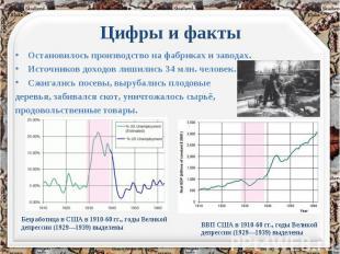 Цифры и факты Остановилось производство на фабриках и заводах. Источников доходо