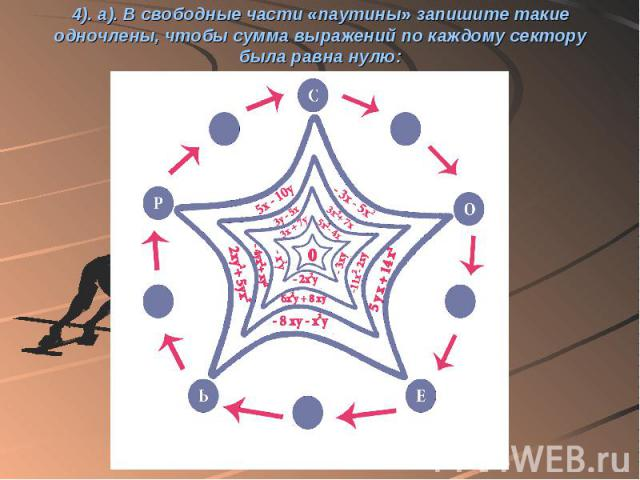 4). а). В свободные части «паутины» запишите такие одночлены, чтобы сумма выражений по каждому сектору была равна нулю: