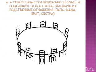 4. А теперь размести несколько человек и себя вокруг этого стола. Обозначь их ро