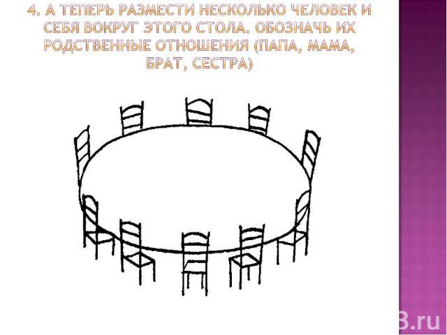 4. А теперь размести несколько человек и себя вокруг этого стола. Обозначь их родственные отношения (папа, мама, брат, сестра)