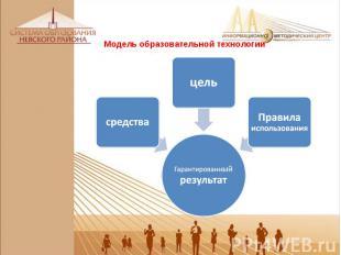 Модель образовательной технологии