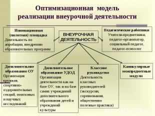 Оптимизационная модель реализации внеурочной деятельности