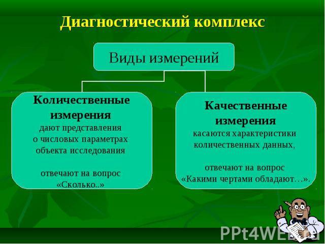 Диагностический комплекс