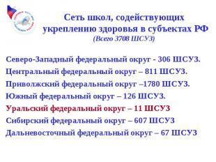 Сеть школ, содействующих укреплению здоровья в субъектах РФ (Всего 3708 ШСУЗ) Се