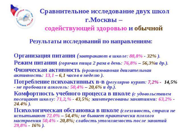 Сравнительное исследование двух школ г.Москвы – содействующей здоровью и обычной Результаты исследований по направлениям: Организация питания (завтракают в школе: 88,8% - 32% ). Режим питания (горячая пища 2 раза в день: 76,8% – 56,3%и др.). Физичес…