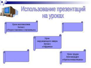Использование презентаций на уроках Урок математики 1класс «Перестановка слагаем