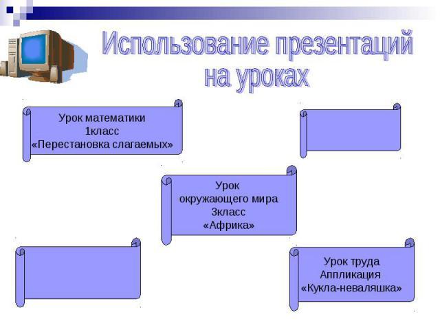 Использование презентаций на уроках Урок математики 1класс «Перестановка слагаемых» Урок окружающего мира 3класс «Африка» Урок труда Аппликация «Кукла-неваляшка»