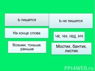 Ь пишется На конце слова Возьми, тоньше, раньше Ь не пишется ЧК, ЧН, НЩ, НЧ Мост