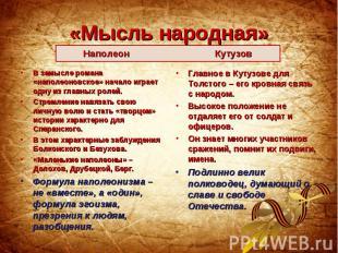 «Мысль народная»Наполеон Кутузов В замысле романа «наполеоновское» начало играет