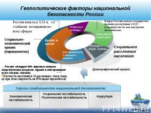 Геополитические факторы национальной безопасности РоссииРоссия вошла в XXI в. со