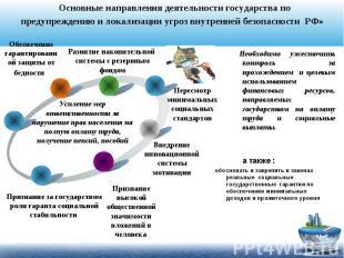 Основные направления деятельности государства по предупреждению и локализации уг