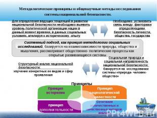 Методологические принципы и общенаучные методы исследования системы национальной
