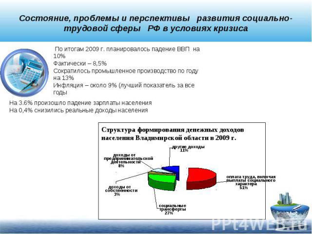 Состояние, проблемы и перспективы развития социально- трудовой сферы РФ в условиях кризиса По итогам 2009 г. планировалось падение ВВП на 10% Фактически – 8,5% Сократилось промышленное производство по году на 13% Инфляция – около 9% (лучший показате…