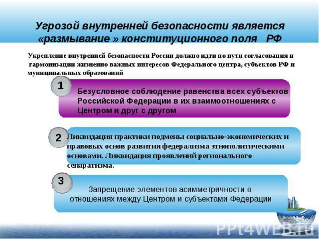 Угрозой внутренней безопасности является «размывание » конституционного поля РФУкрепление внутренней безопасности России должно идти по пути согласования и гармонизации жизненно важных интересов Федерального центра, субъектов РФ и муниципальных обра…
