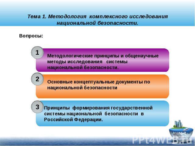 Тема 1. Методология комплексного исследования национальной безопасности.Методологические принципы и общенаучные методы исследования системы национальной безопасности. Основные концептуальные документы по национальной безопасности Принципы формирован…