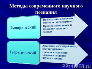 Методы современного научного познанияЭмпирический Наблюдение, измерение, описани