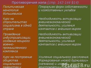 Противоречия нэпа (стр. 142-144 §14)