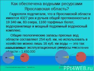 Как обеспечена водными ресурсами Ярославская область? Гидрологи подсчитали, что