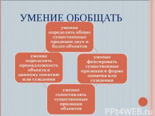 Умение обобщатьумение определять общие существенные признаки двух и более объект