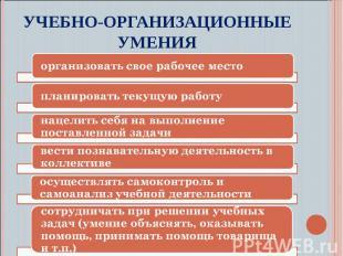 Учебно-организационные умения