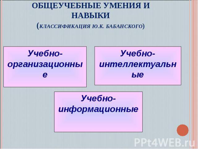 Общеучебные умения и навыки (классификация Ю.К. Бабанского)Учебно-организационные Учебно-интеллектуальные Учебно-информационные