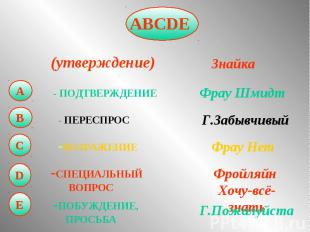 ABCDE(утверждение) Знайка - ПОДТВЕРЖДЕНИЕ - ПЕРЕСПРОС -ВОЗРАЖЕНИЕ -СПЕЦИАЛЬНЫЙ В