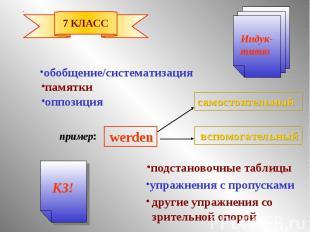 обобщение/систематизация памятки оппозиция подстановочные таблицы упражнения с п