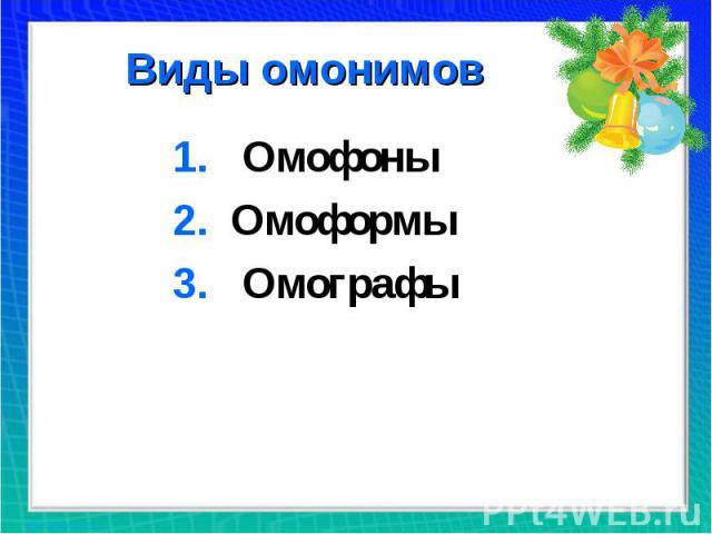 Виды омонимов Омофоны Омоформы Омографы