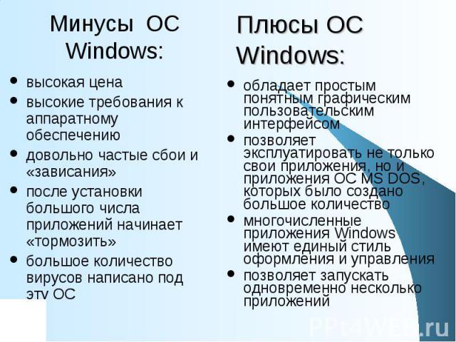 Минусы ОС Windows: высокая цена высокие требования к аппаратному обеспечению довольно частые сбои и «зависания» после установки большого числа приложений начинает «тормозить» большое количество вирусов написано под эту ОС Плюсы ОС Windows: обладает …