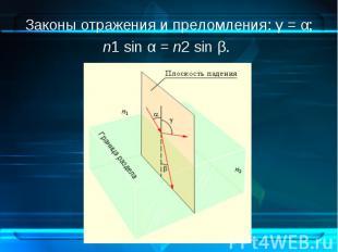 Законы отражения и преломления: γ=α; n1sinα=n2sinβ.