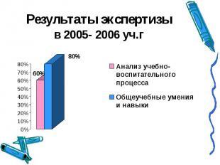 Результаты экспертизы в 2005- 2006 уч.г