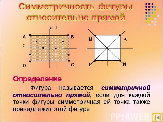 Симметричность фигуры относительно прямой Определение Фигура называется симметричной относительно прямой, если для каждой точки фигуры симметричная ей точка также принадлежит этой фигуре