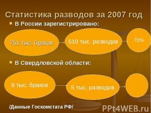 Статистика разводов за 2007 год В России зарегистрировано: В Свердловской област