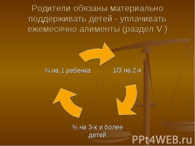 Родители обязаны материально поддерживать детей - уплачивать ежемесячно алименты (раздел V )