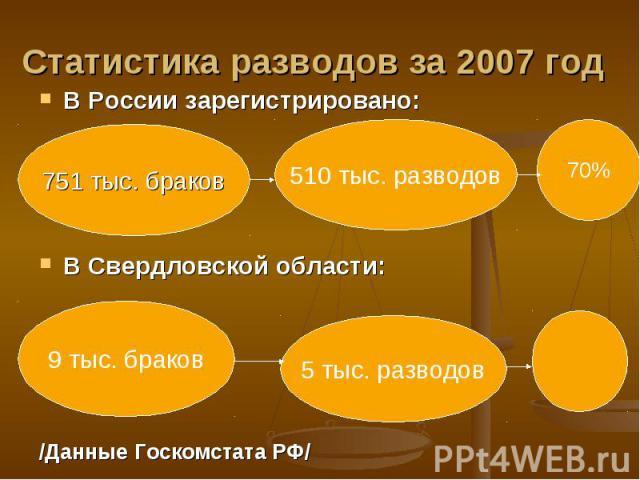 Статистика разводов за 2007 год В России зарегистрировано: В Свердловской области: /Данные Госкомстата РФ/