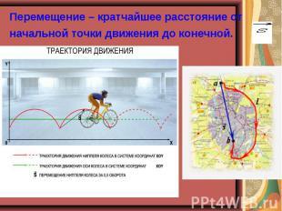 Перемещение – кратчайшее расстояние от начальной точки движения до конечной.