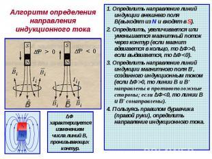 Алгоритм определения направления индукционного тока 1. Определить направление ли