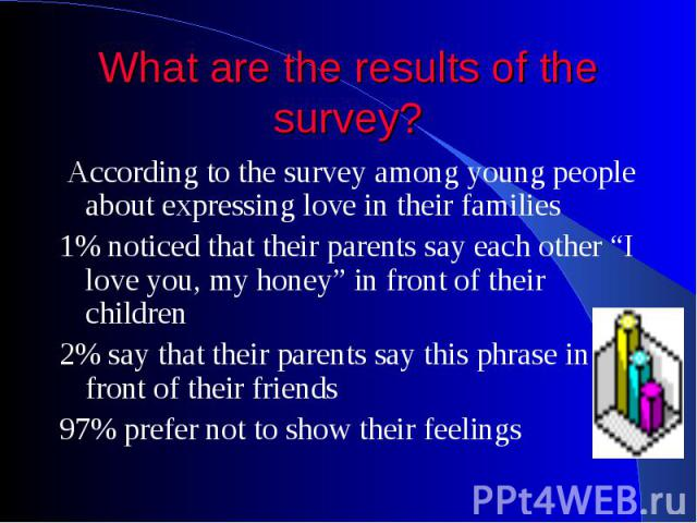 """What are the results of the survey? According to the survey among young people about expressing love in their families 1% noticed that their parents say each other """"I love you, my honey"""" in front of their children 2% say that their parents say this …"""