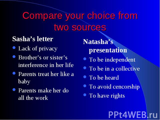 Compare your choice from two sources Sasha's letter Lack of privacy Brother's or sister's interference in her life Parents treat her like a baby Parents make her do all the work Natasha's presentation To be independent To be in a collective To be he…