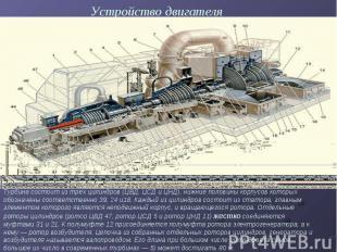 Устройство двигателя Турбина состоит из трех цилиндров (ЦВД, ЦСД и ЦНД), нижние
