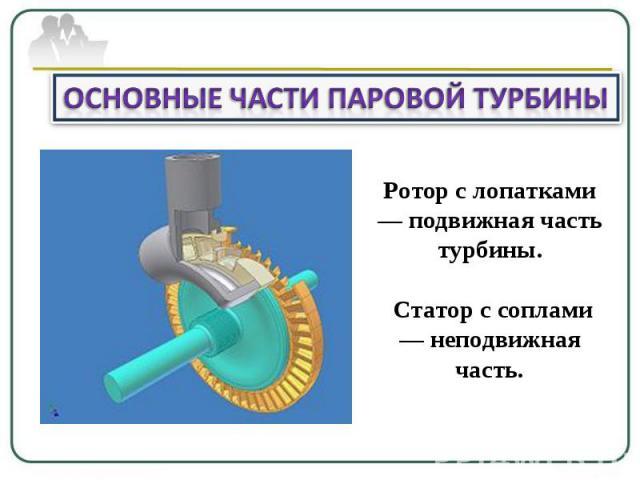 Основные части Паровой турбины Ротор с лопатками — подвижная часть турбины. Статор с соплами — неподвижная часть.