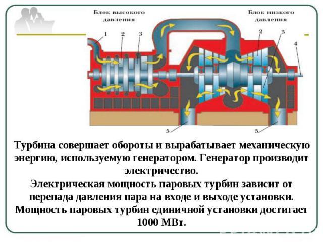 Турбина совершает обороты и вырабатывает механическую энергию, используемую генератором. Генератор производит электричество. Электрическая мощность паровых турбин зависит от перепада давления пара на входе и выходе установки. Мощность паровых турбин…